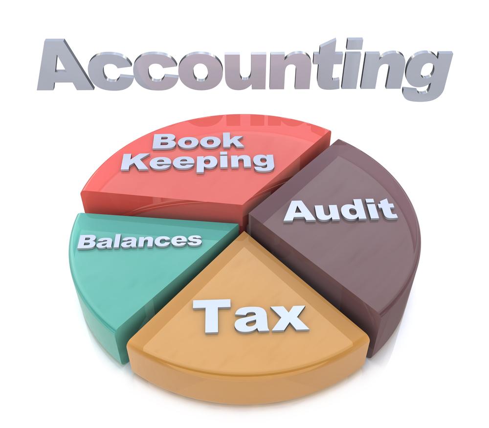 AFS Accounts